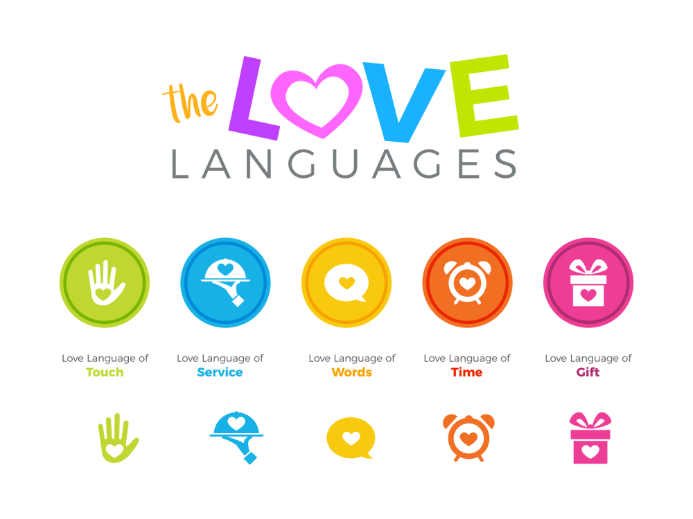 Love Languages and Sex